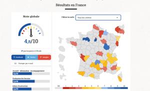 Barometre compensation resultats en France