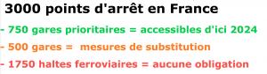sncf-accessibilite-chiffres